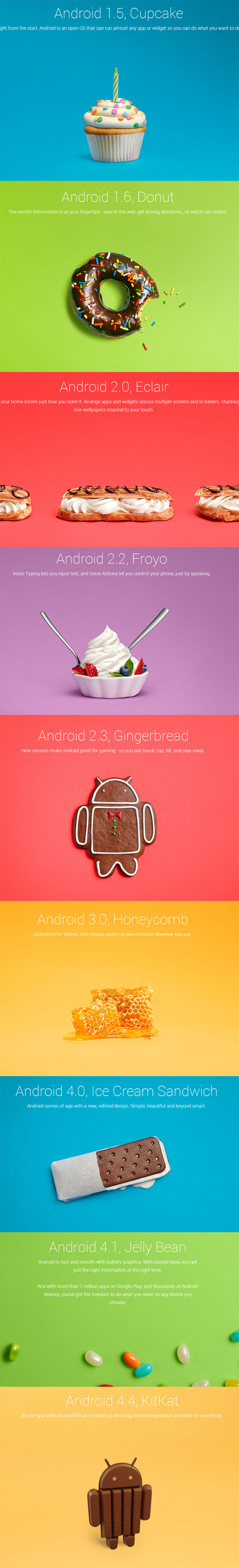 ANDROID_COMBO PUBLICIDADE_BLOG