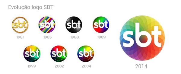 evolucao-logo-sbt