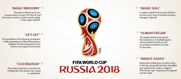 russia_2018_fifa_logo_explanation
